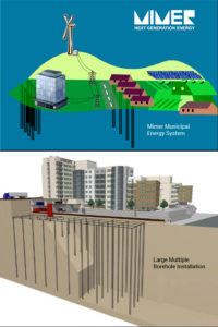 Two illustrations describing Mimer's technology